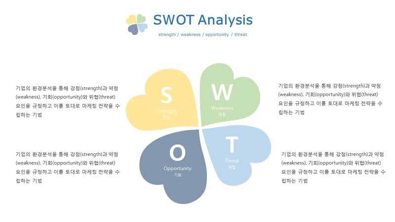 four leaf clover ppt diagram SWOT Analysis theme