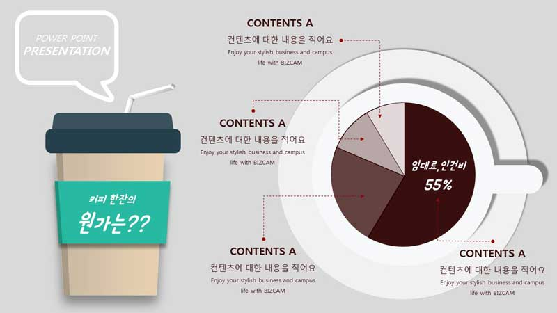 coffee topic ppt infographic