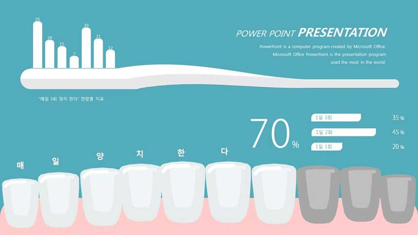 Brushing teeth, toothbrushes, toothpaste, cavities, dental ppt infographic