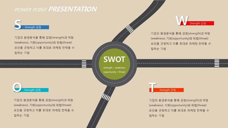 PPT SWOT Analysis Page Design, Layout Composition using Road Shape
